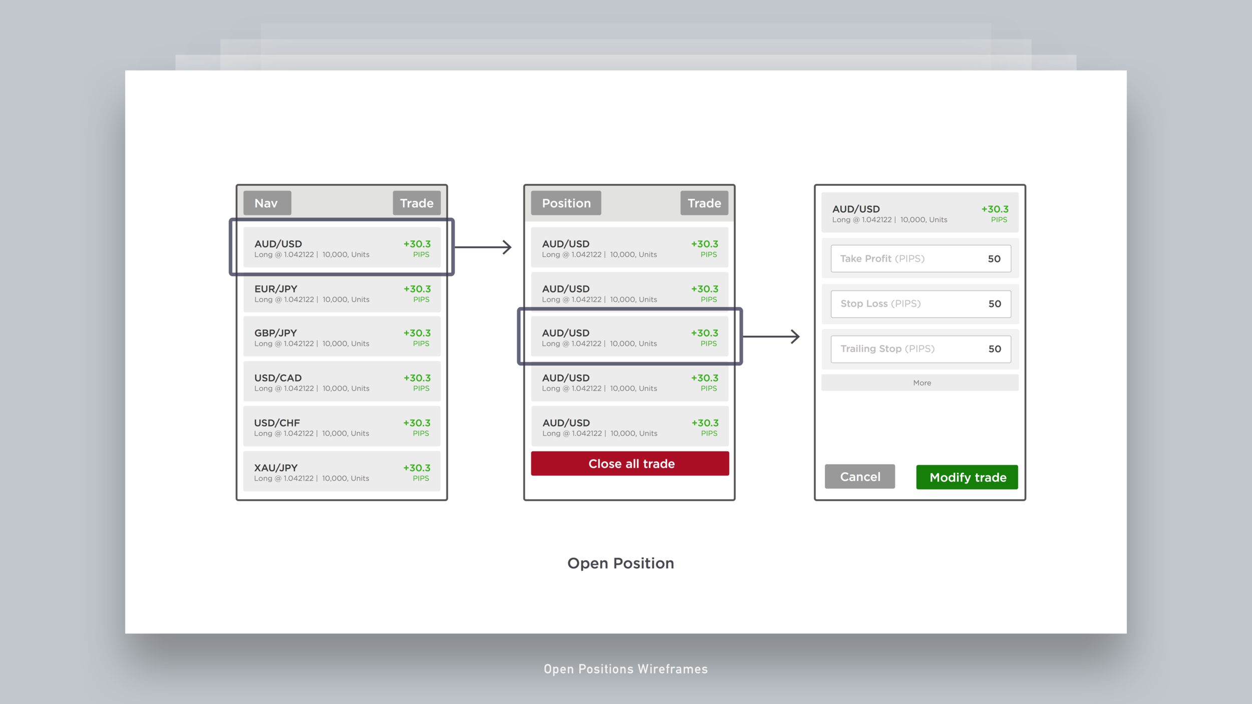 02 Open Positions Wireframes - Forex Trading Platform.png