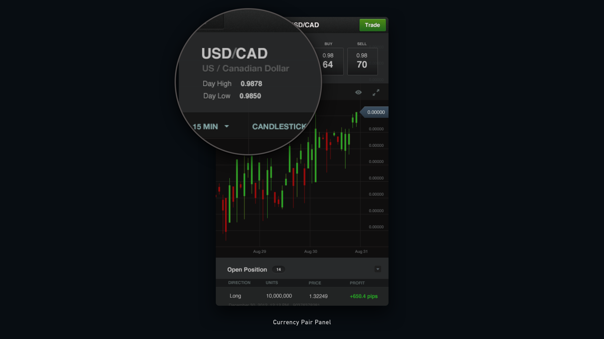 07 Currency Pair Panel - Forex Trading Platform.png