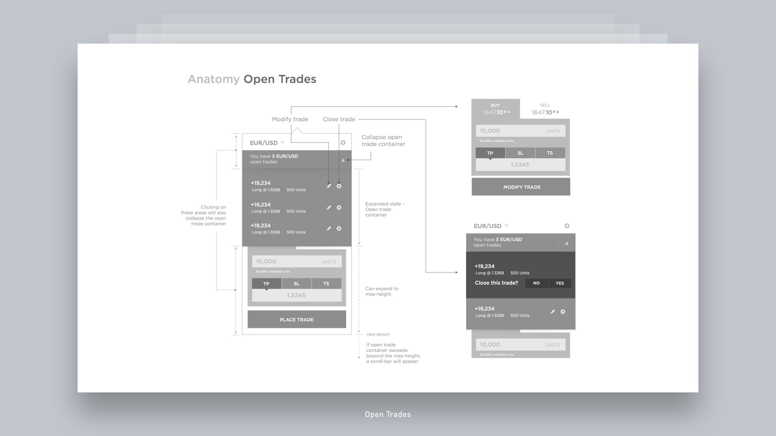 04 Open Trades - TradeAnywhere.png