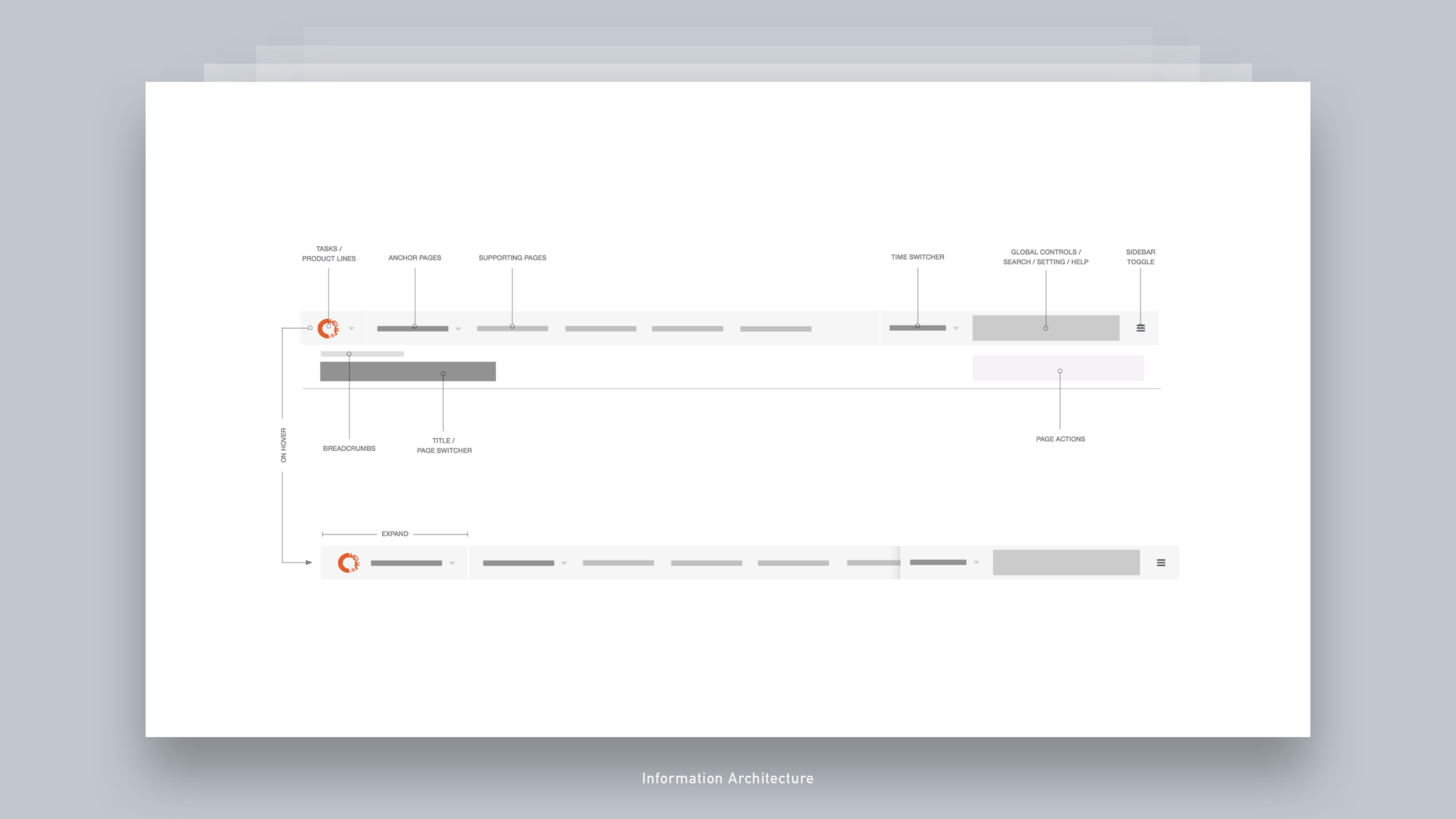 02 Information Architecture - Apptio Business Intelligence.png
