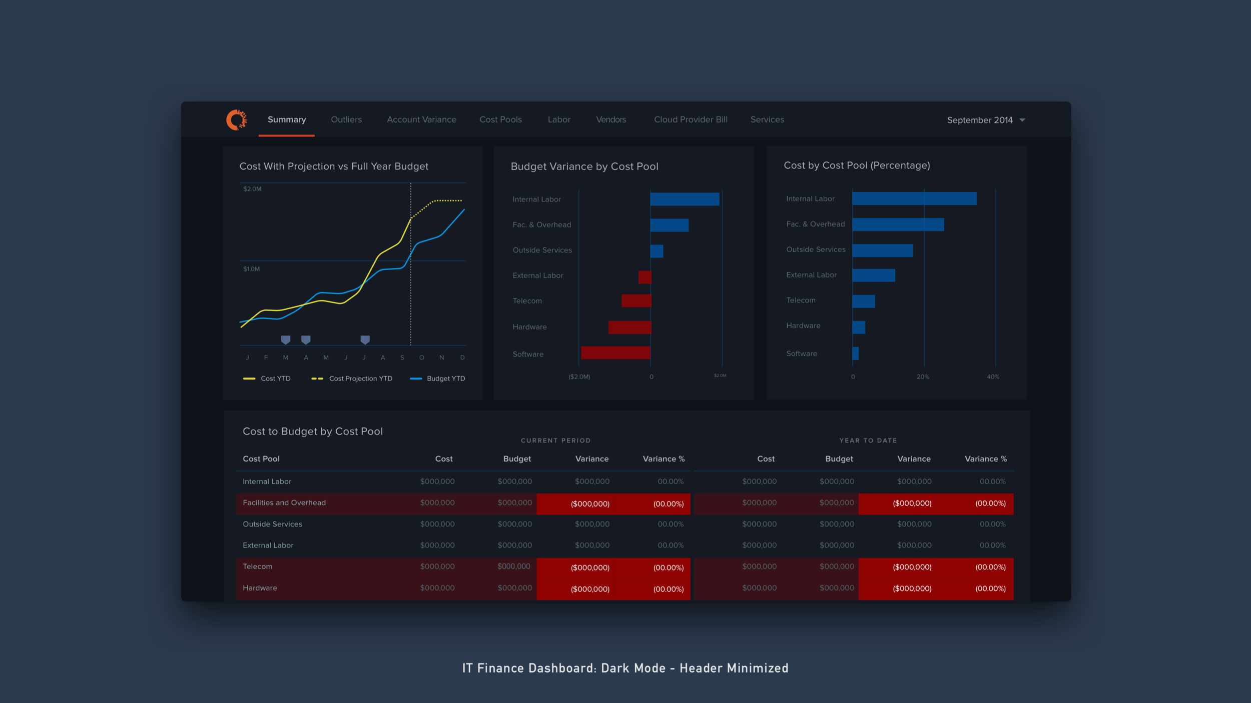 13 Dark Mode Header Minimized - Apptio Business Intelligence.png