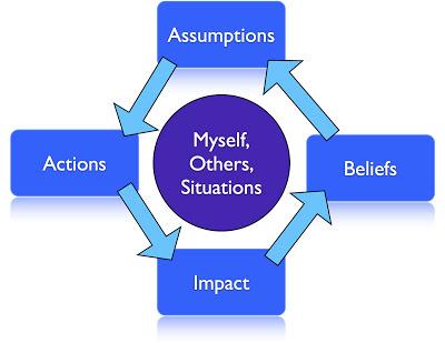 assumptions+diagram.jpg