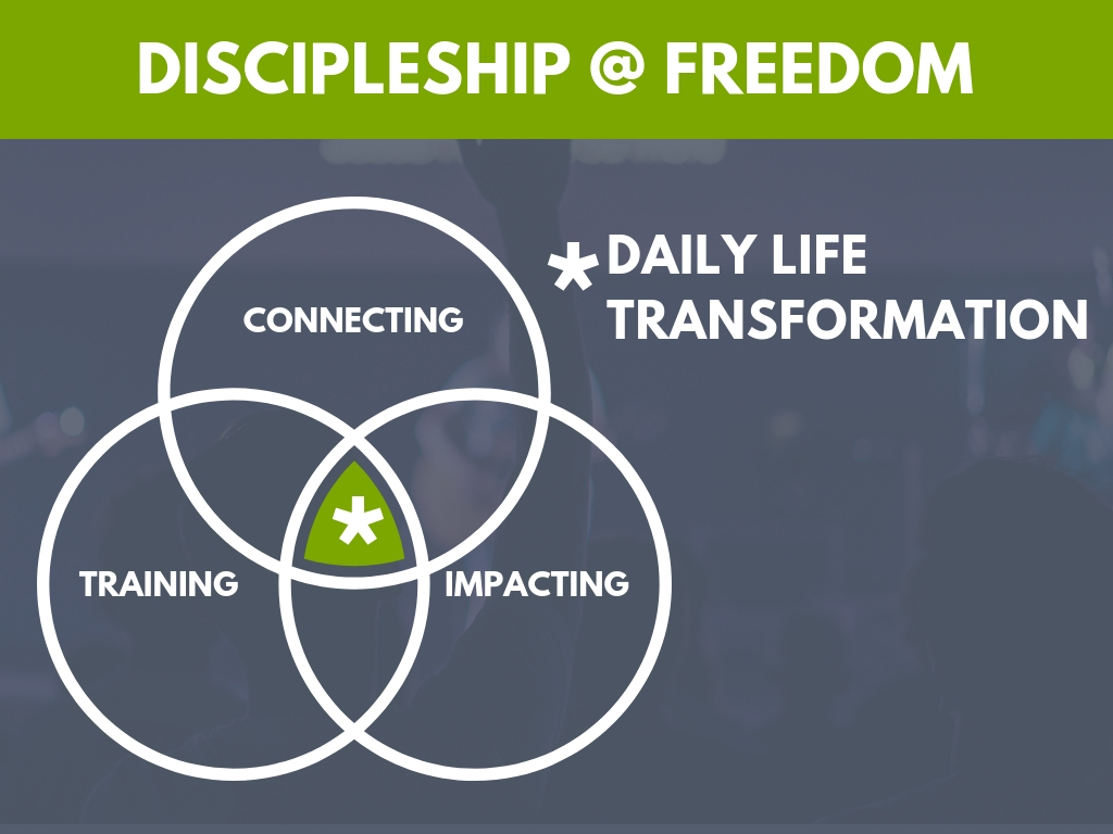 Core Values - Discipleship Model.jpg
