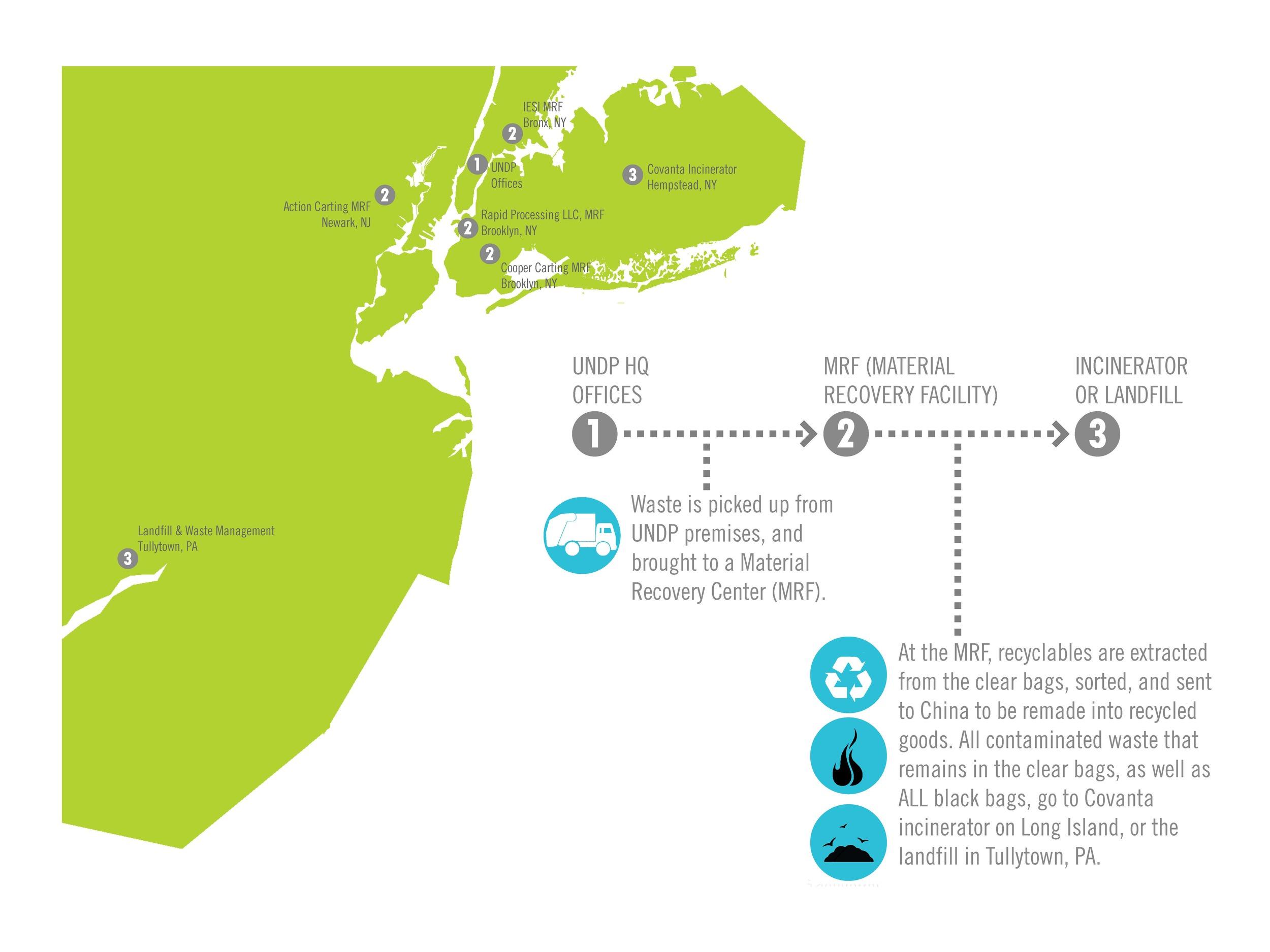 Waste Path Map .jpg