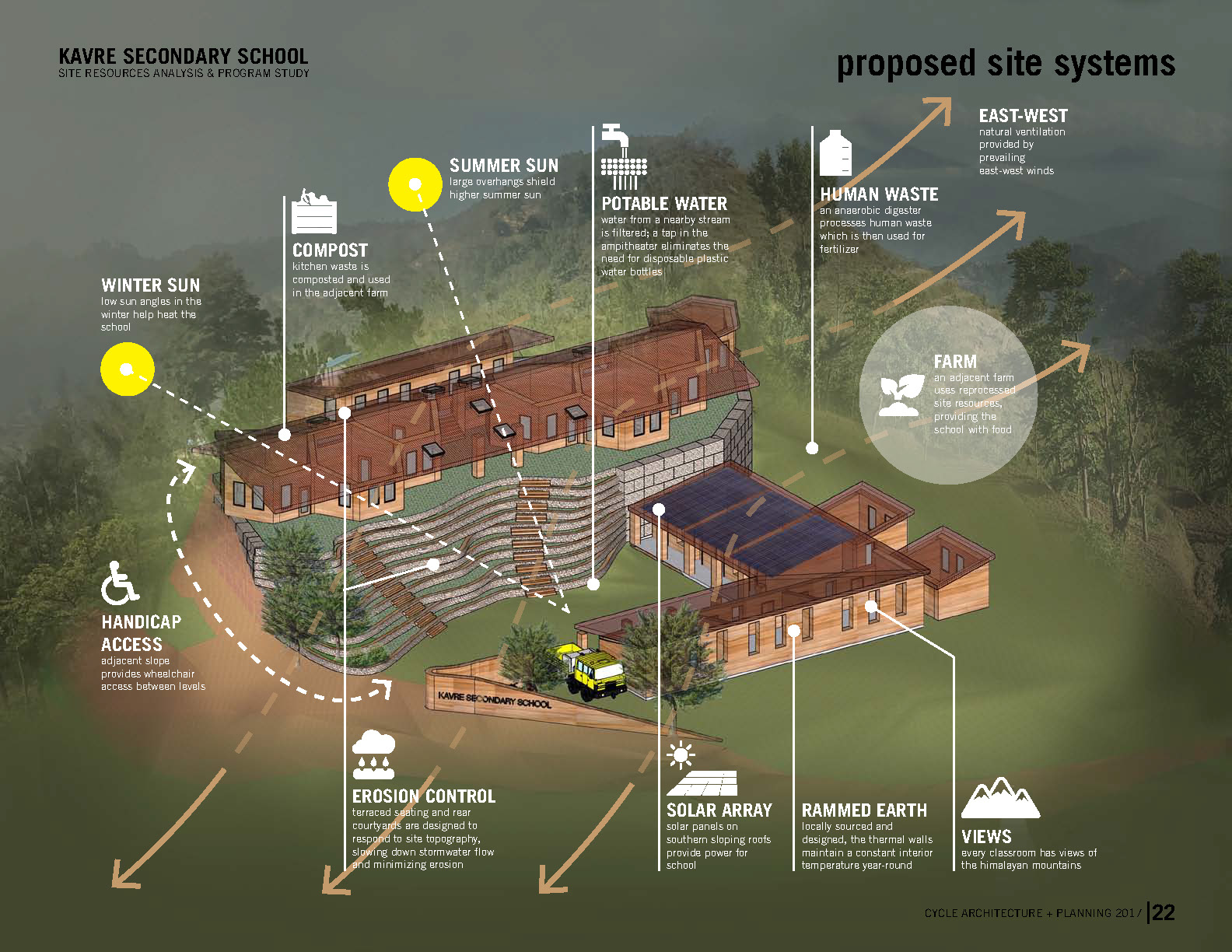 KAVRE MASTER PLANNING PACKAGE_FINAL_Page_22.jpg