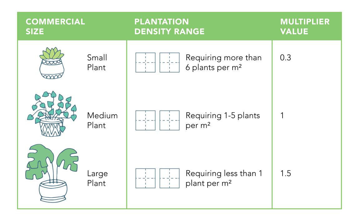 plant-life-balance-index-air-quality-2_cropped-72dpi.jpg