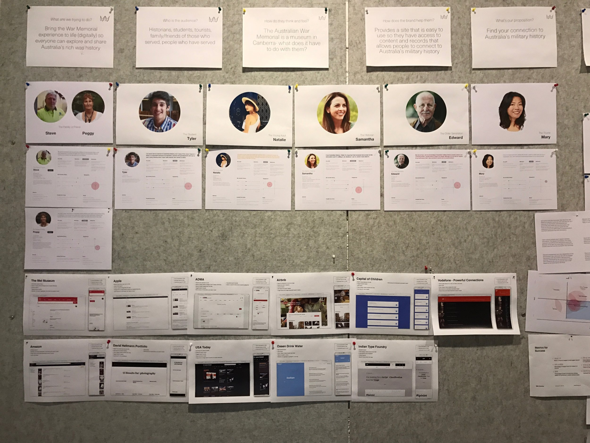 Understanding our users through personas and engagement graphs.