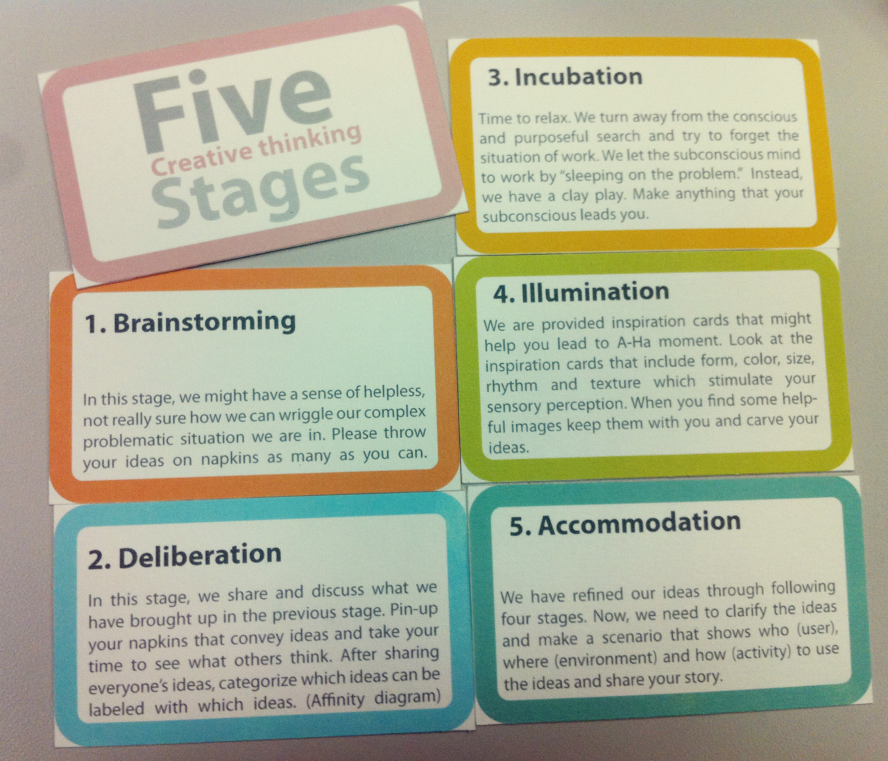 instruction card of 5stages.jpg