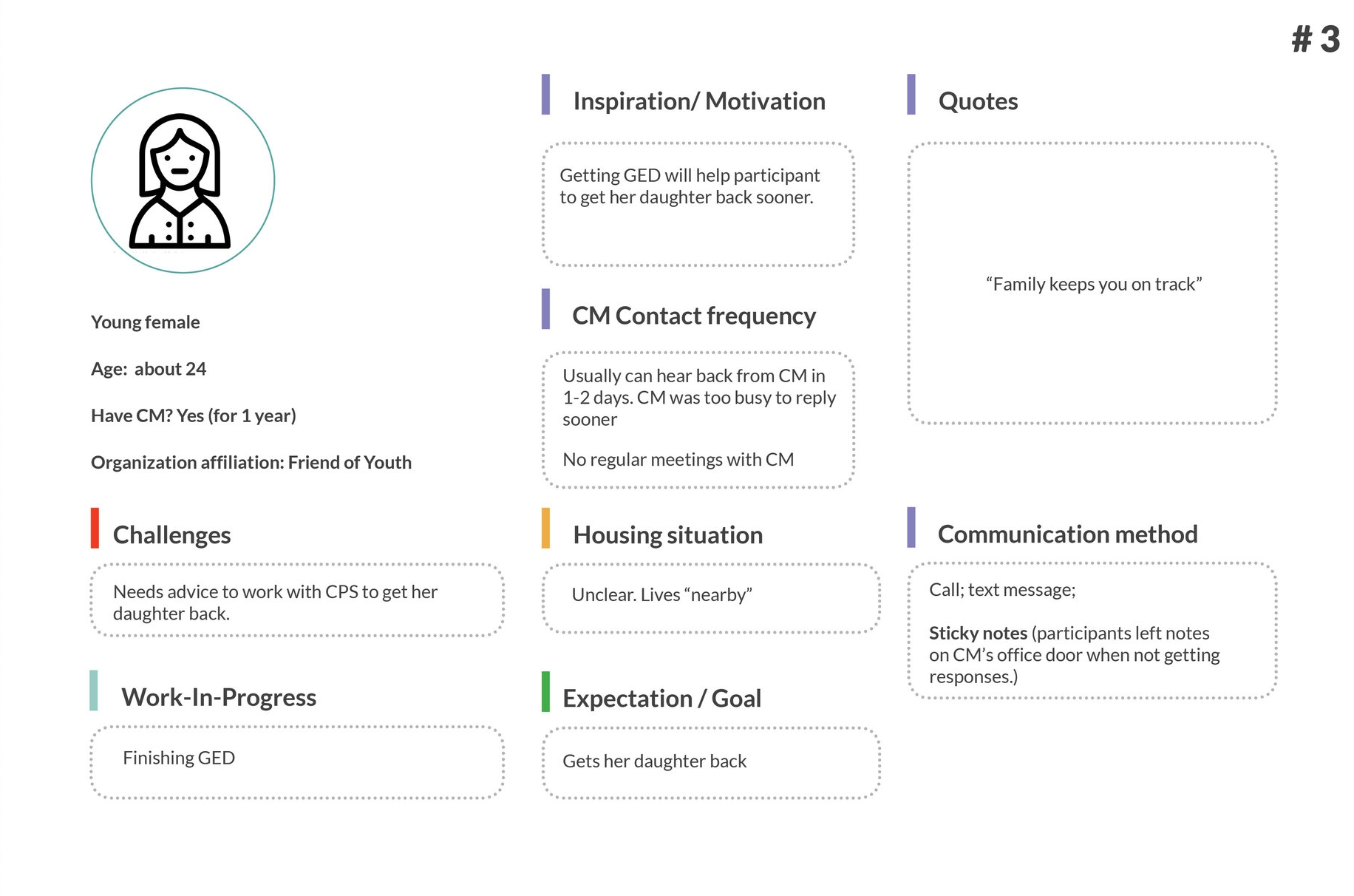 Intercept interview report card - Summary of user interview categorized to analyze patterns of user behaviors.