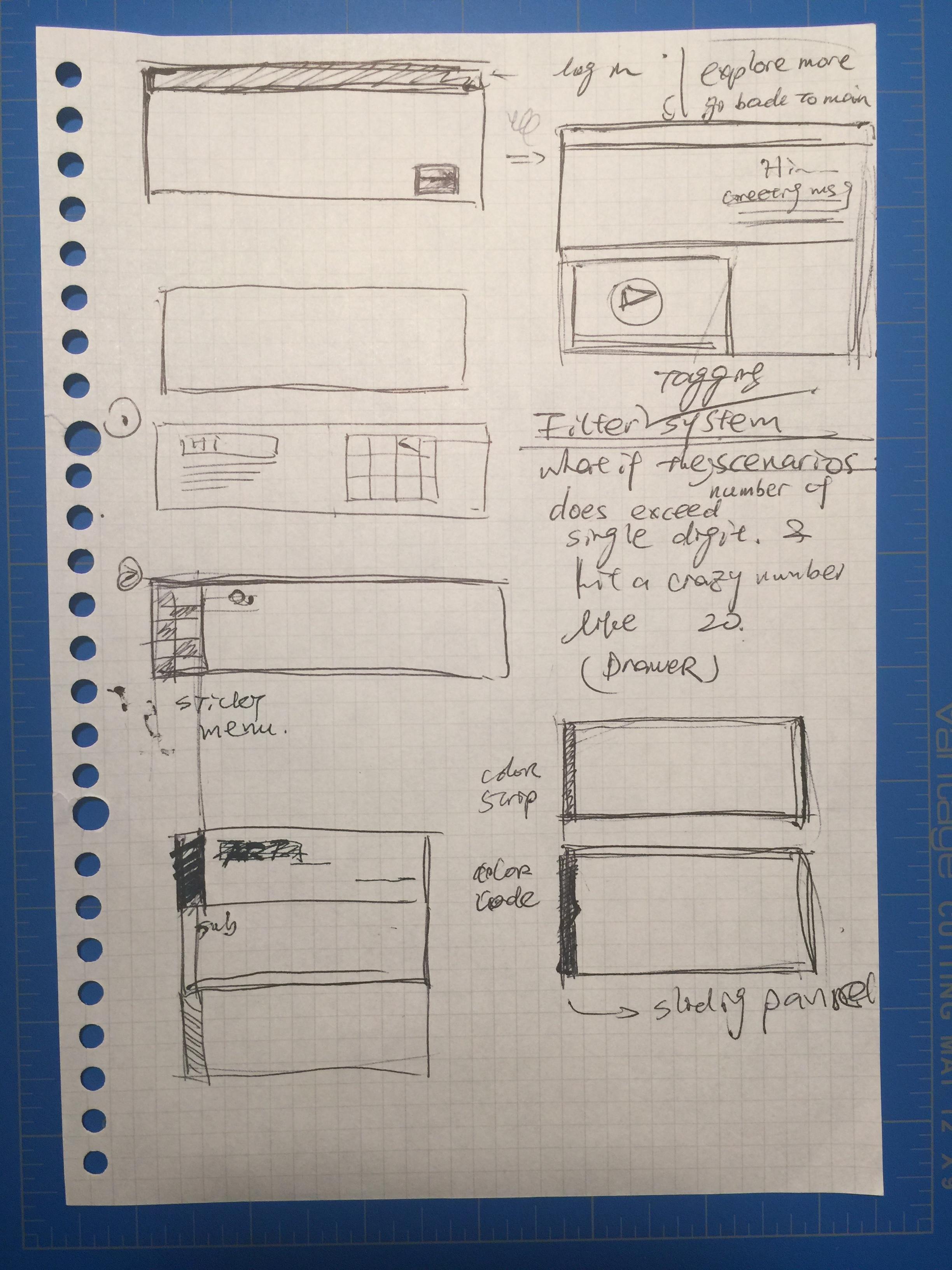 Exploration on content block arrangement