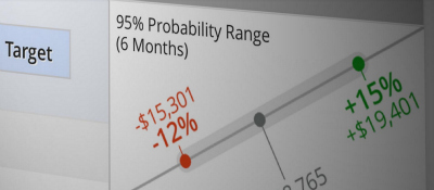 Riskalyze Range.jpg