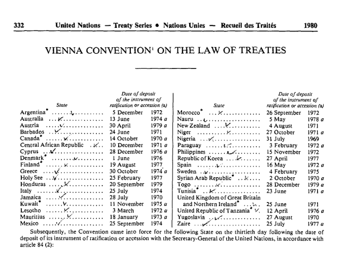 Summary of the Vienna Convention on the Law of Treaties