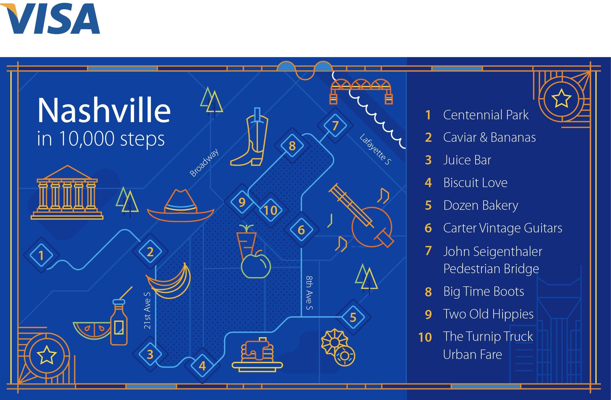 Visa Nashville 10000 Steps