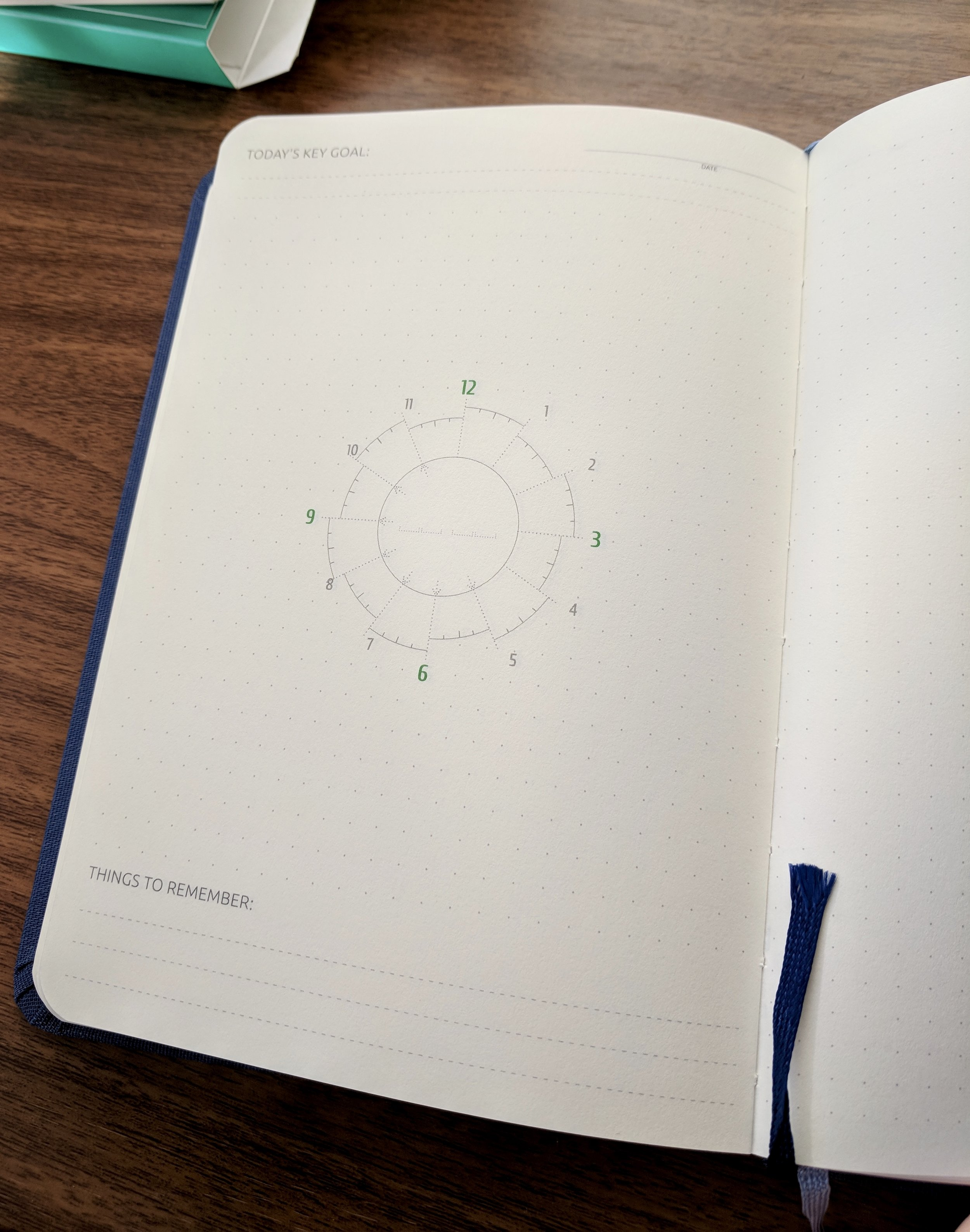 "Slice Planner ""Clockface"" Diagram"