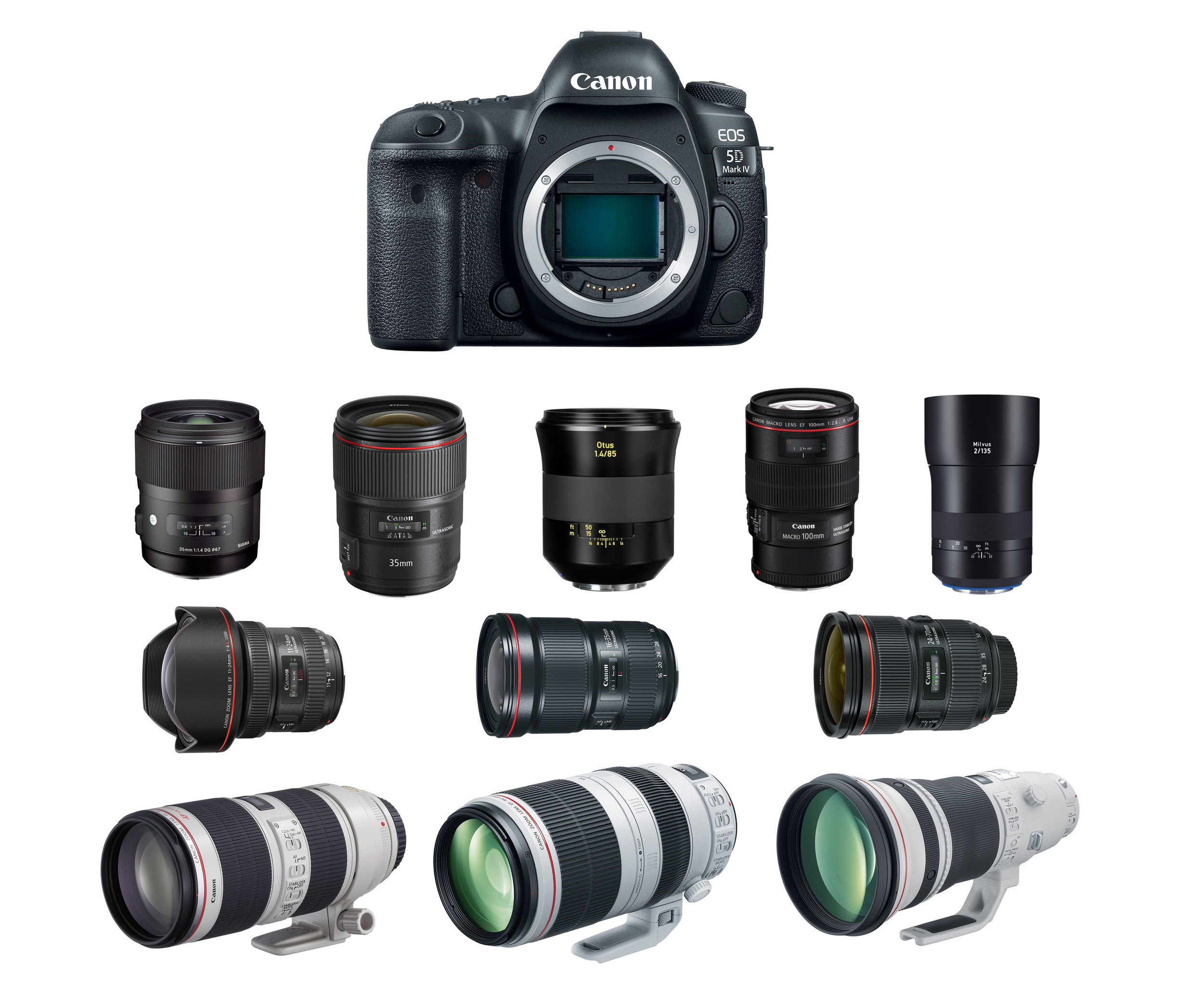 recommended-best-lenses-for-canon-eos-5d-mark-iv.jpg