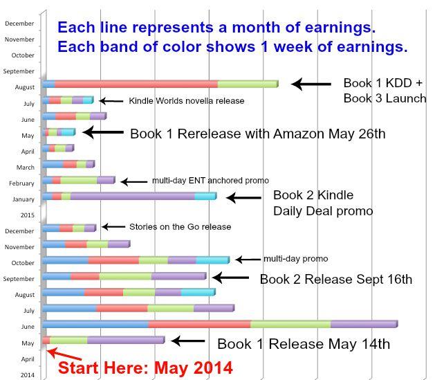 Sales History.jpg