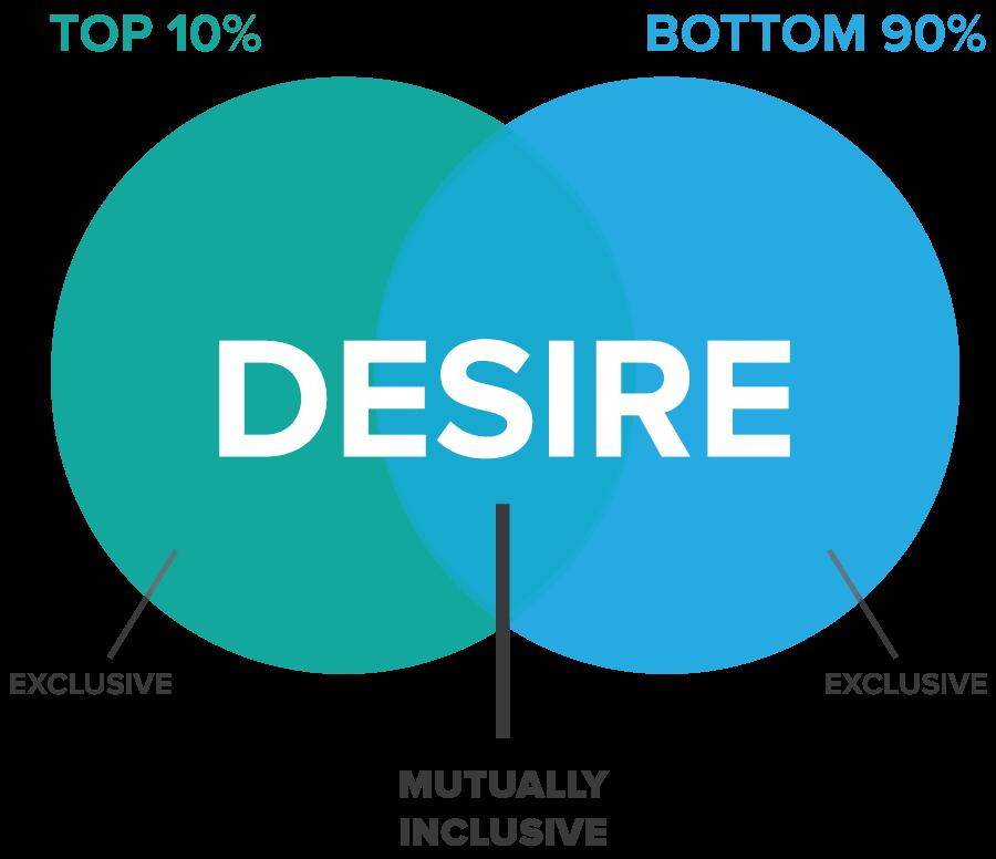 desire.png