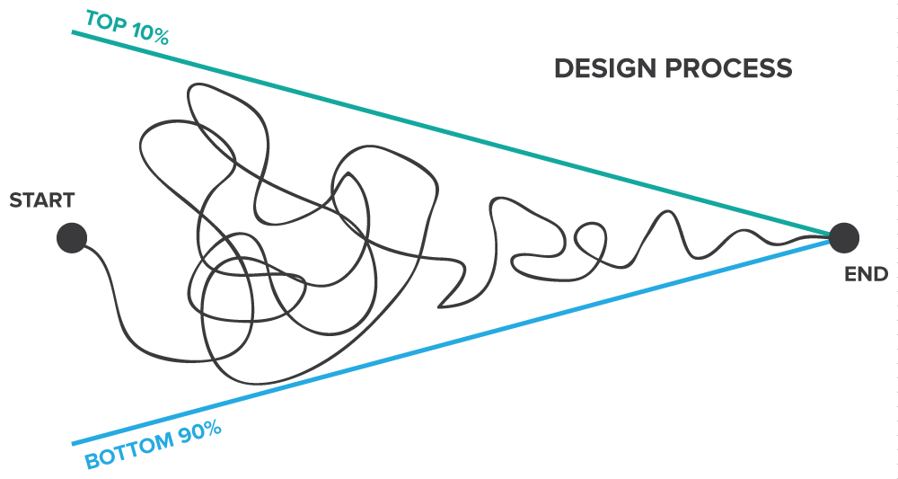 design-process.png