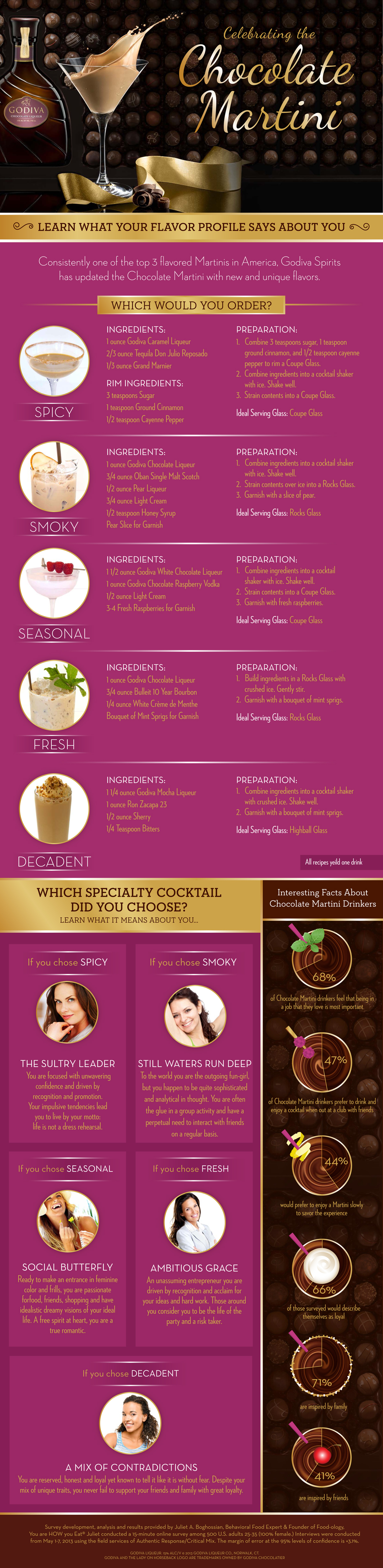 GODIVA Spirits infographic FINAL.jpg