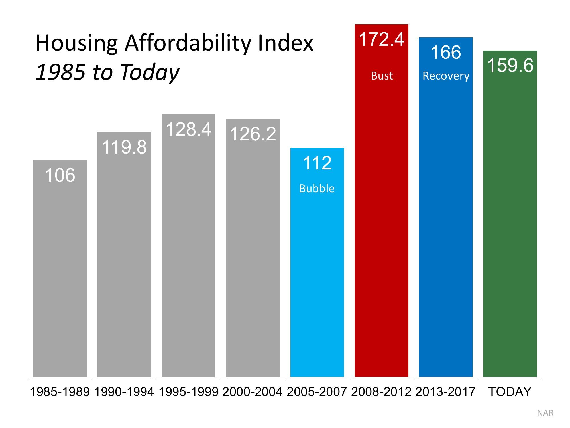 housing affordability.jpeg