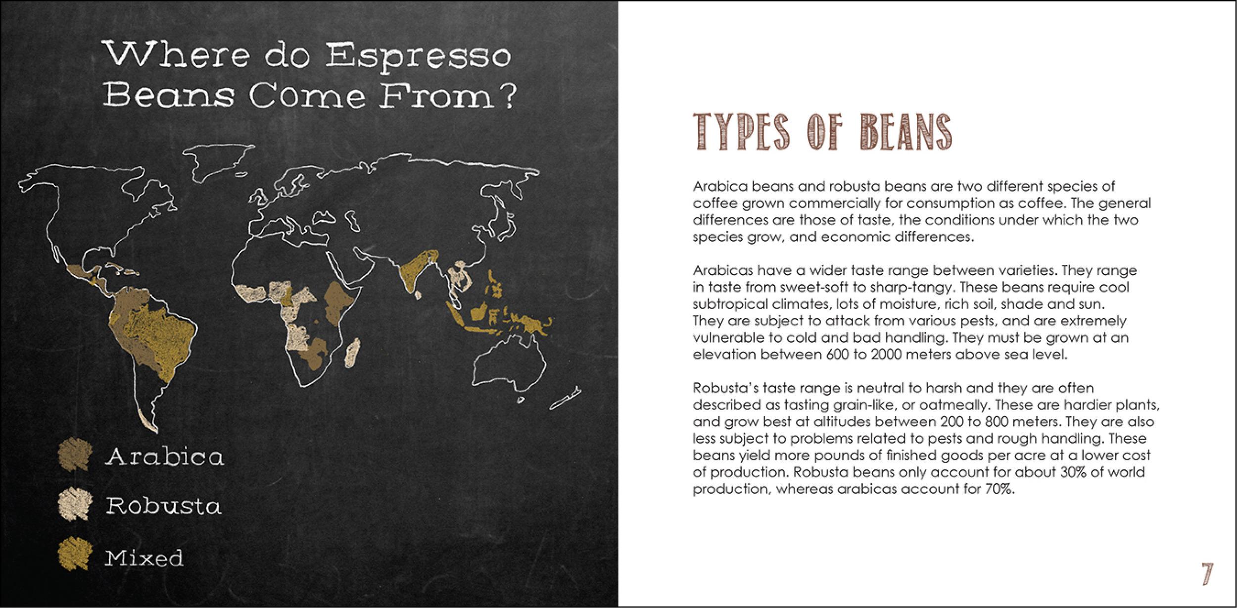 espresso-guidebook-beans