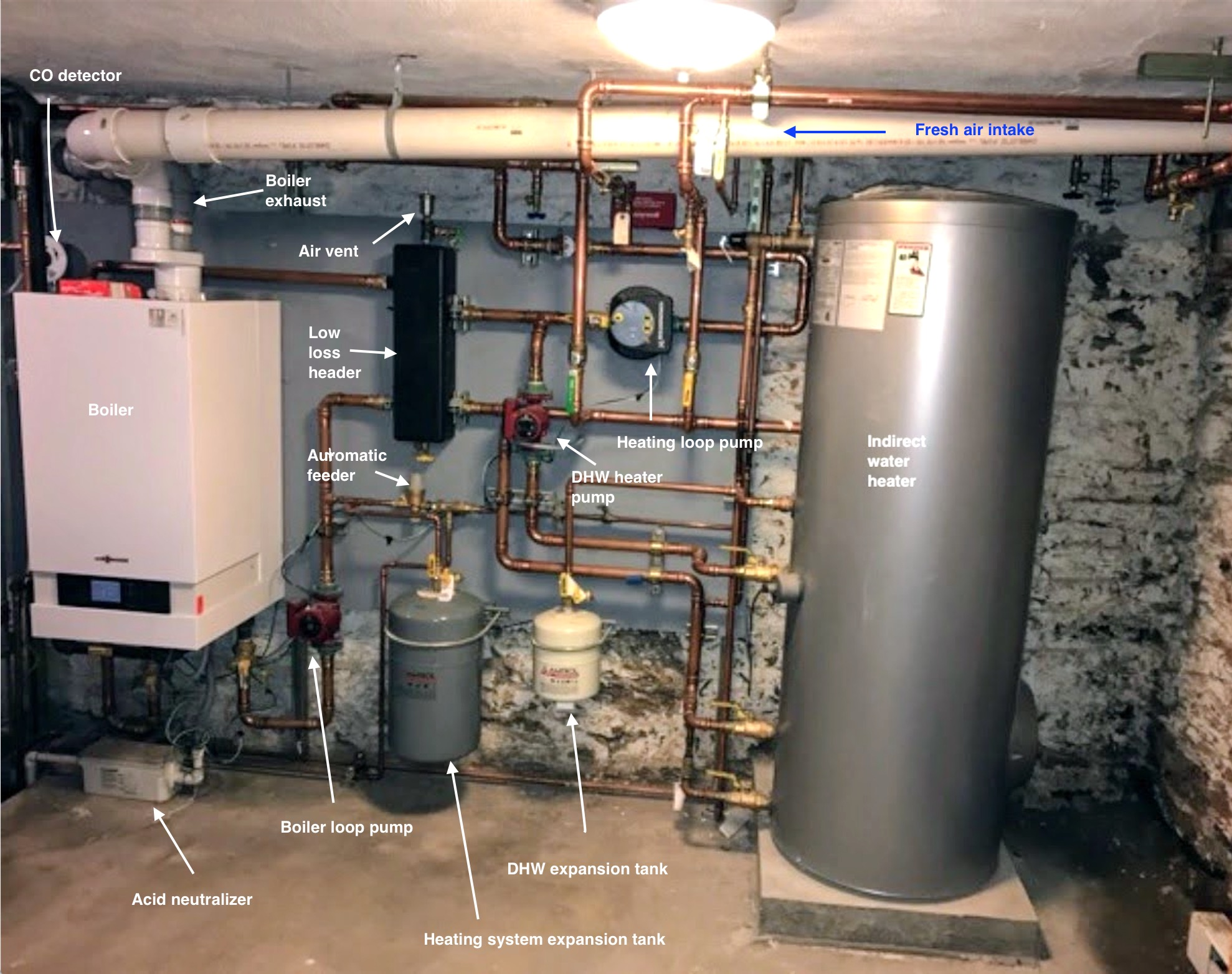 annotated boiler installation.jpg