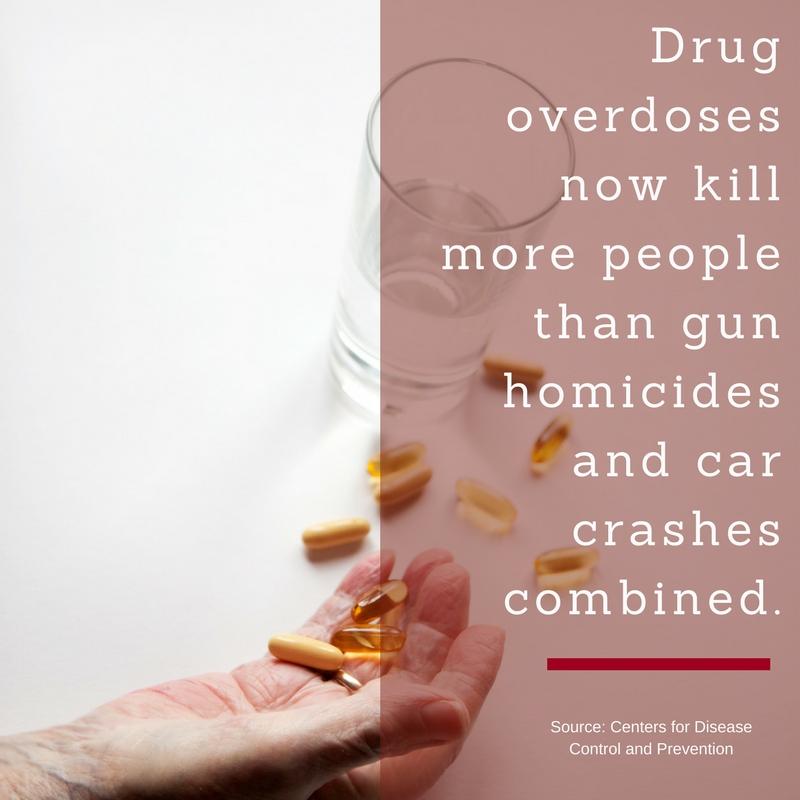 Opioiddeathscarcrashesgundeaths.jpg