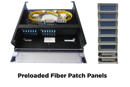 Ranging from 6 Fiber to 864 and higher, Rack Mount and Wall Mount