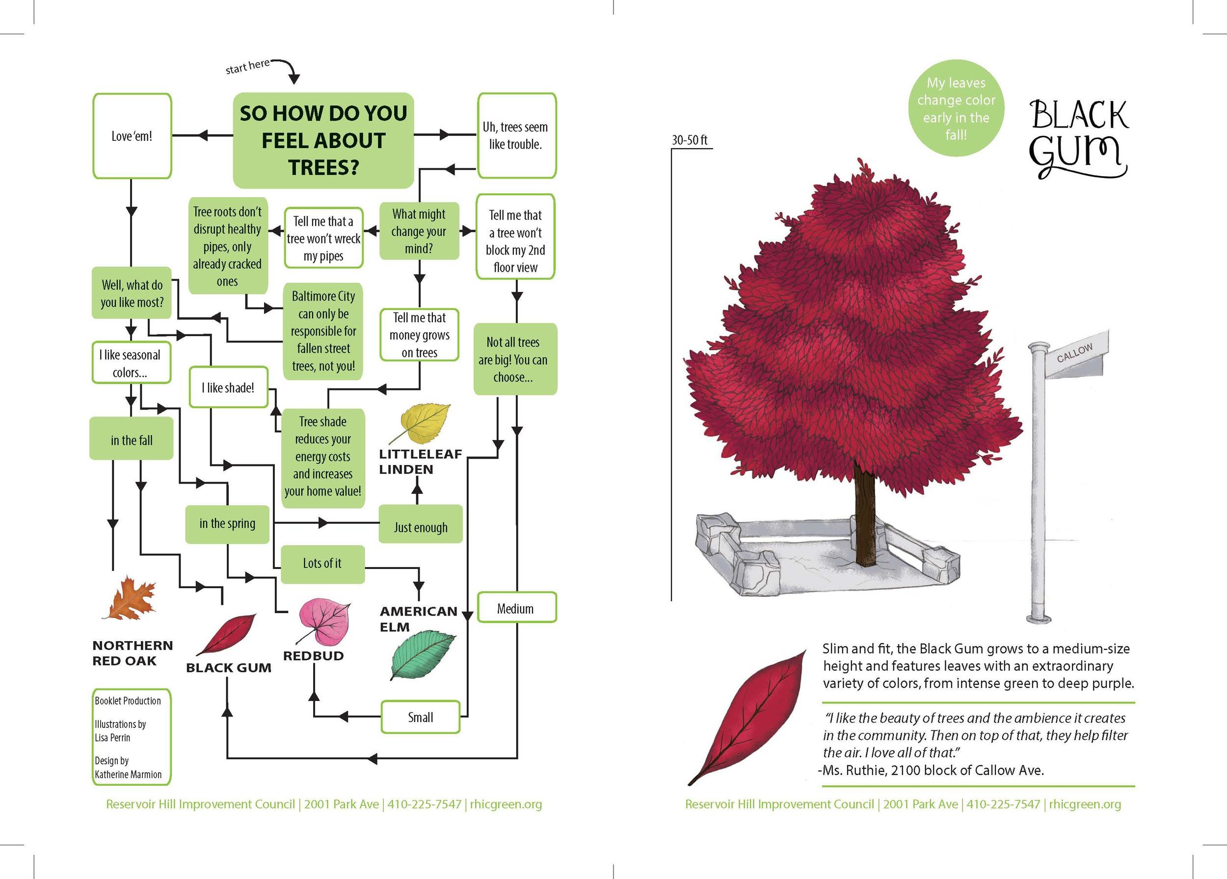 TreeMenu_Final_Page_2