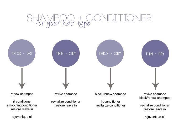 product for hair types.jpg
