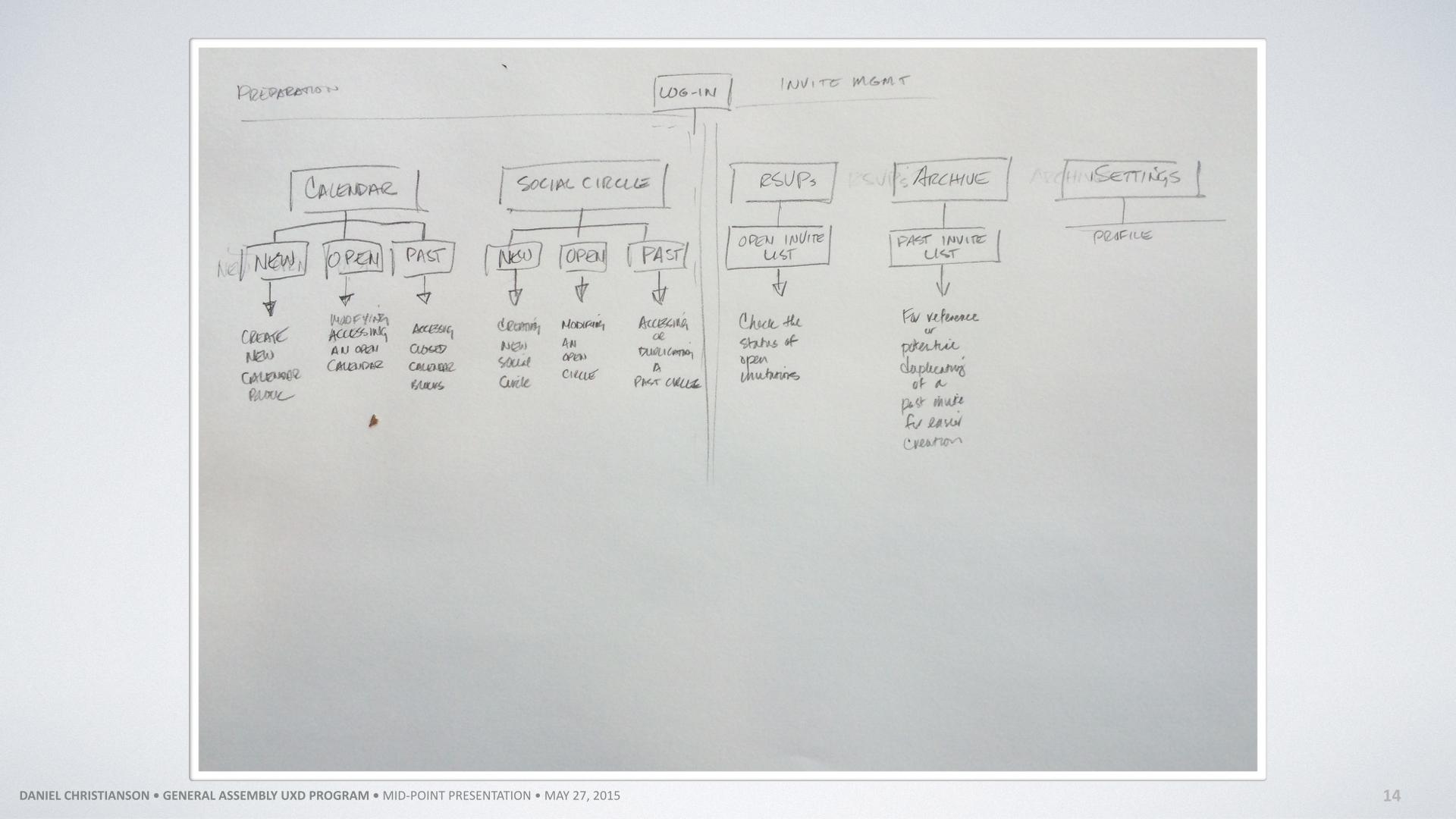 UXD MidPoint Pres Image Files.014.jpg