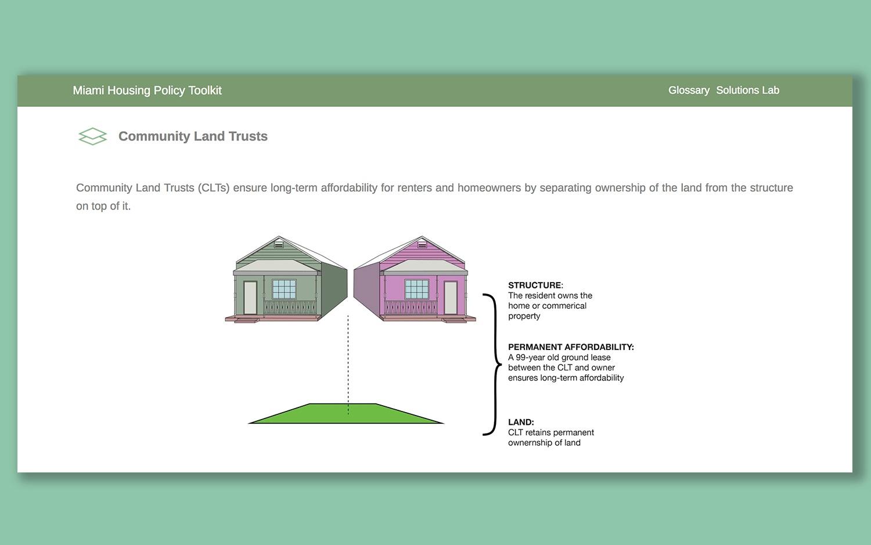 community+land+trusts.jpg
