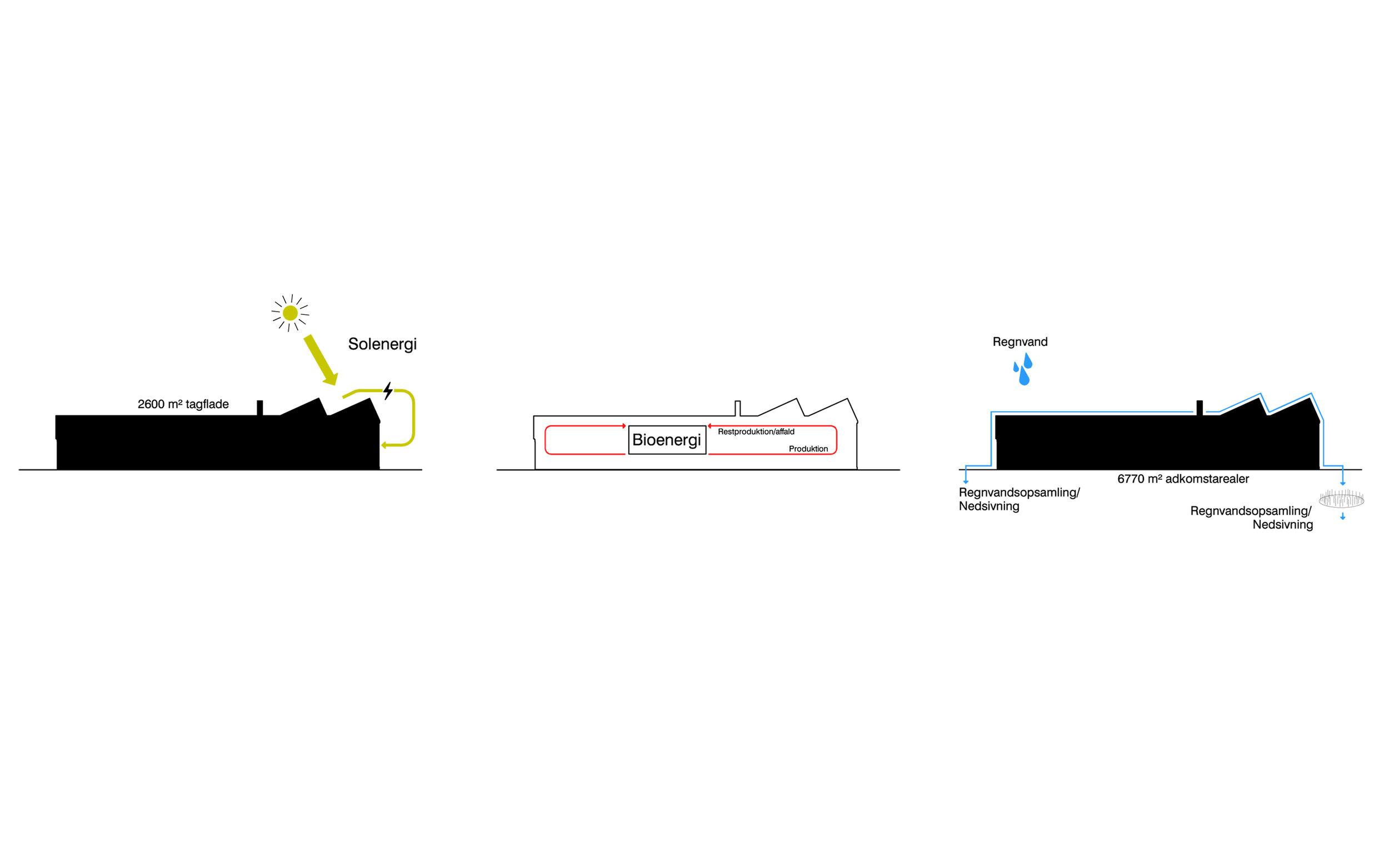 Energy diagrammer.jpg