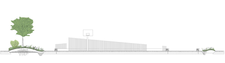 Section: URBANlab nordic