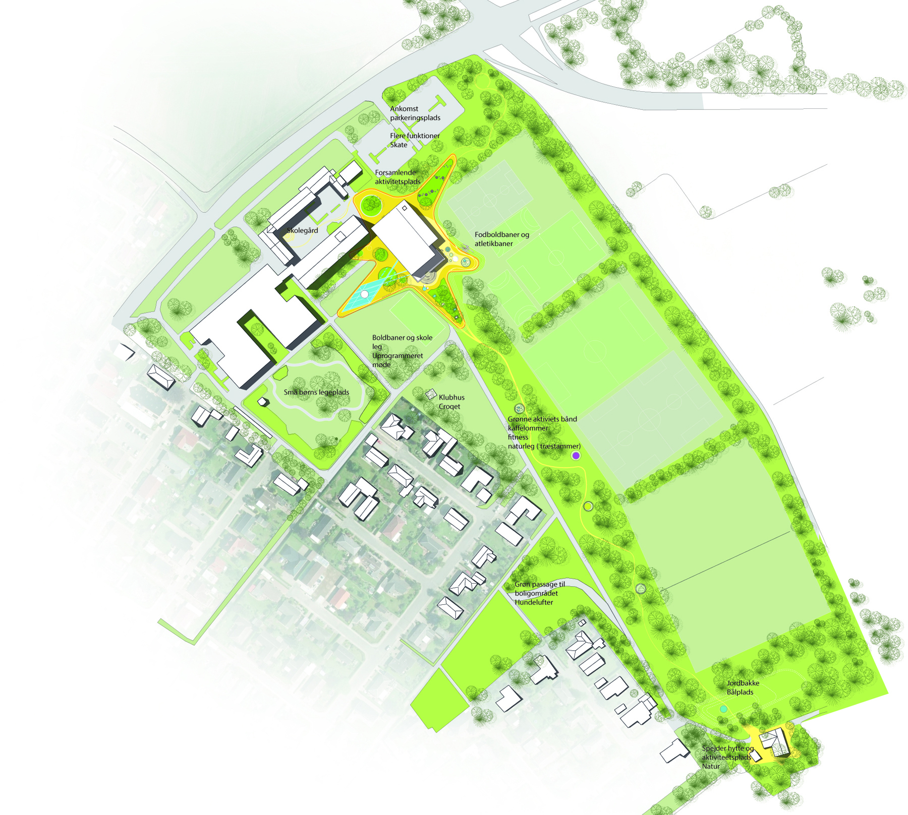 Plan*: URBANlab nordic