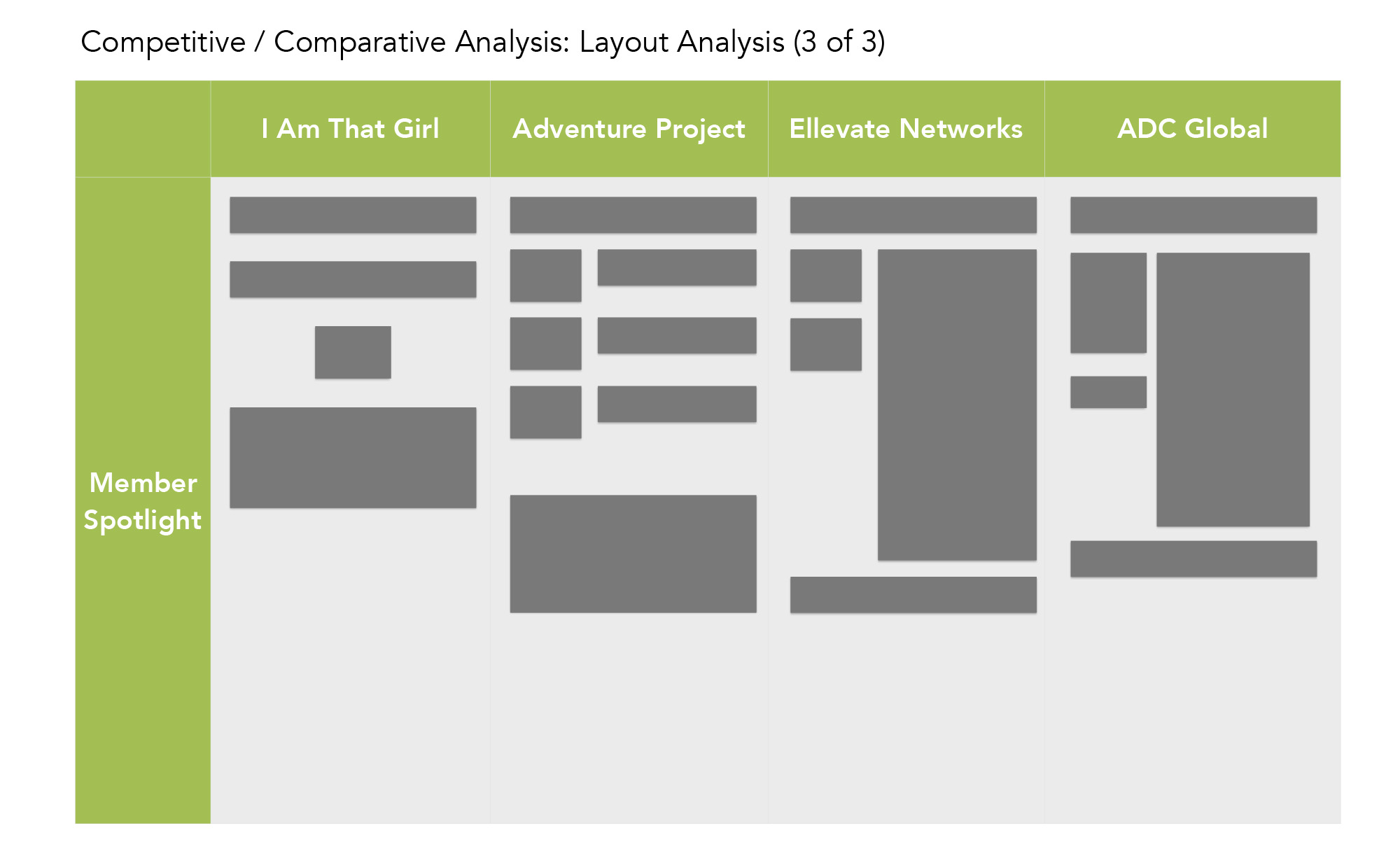 NYWSE_Competitive_Analysis_092616_0000_NYWSE_Deliverables 23.jpg