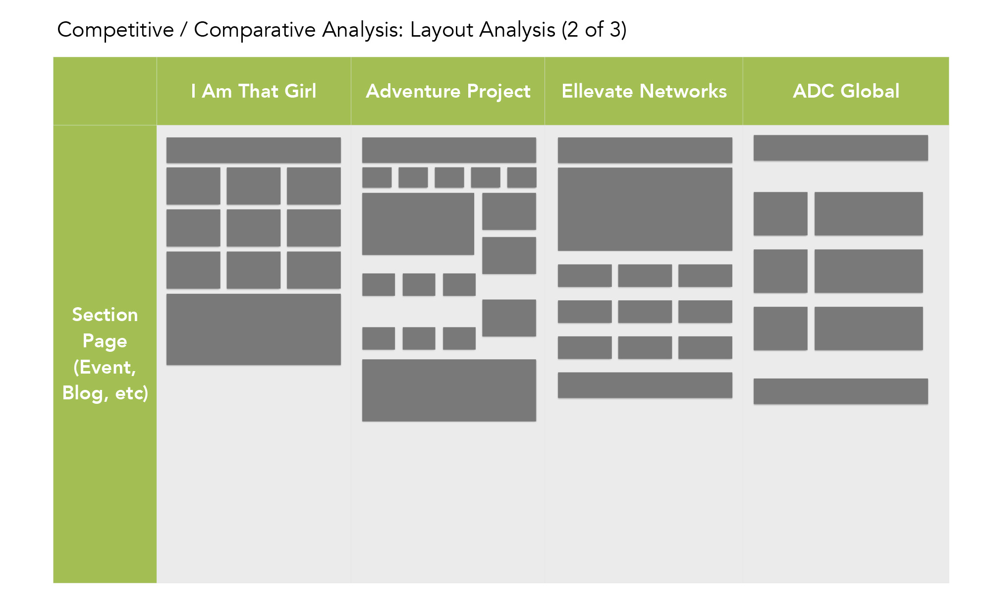 NYWSE_Competitive_Analysis_092616_0001_NYWSE_Deliverables 22.jpg