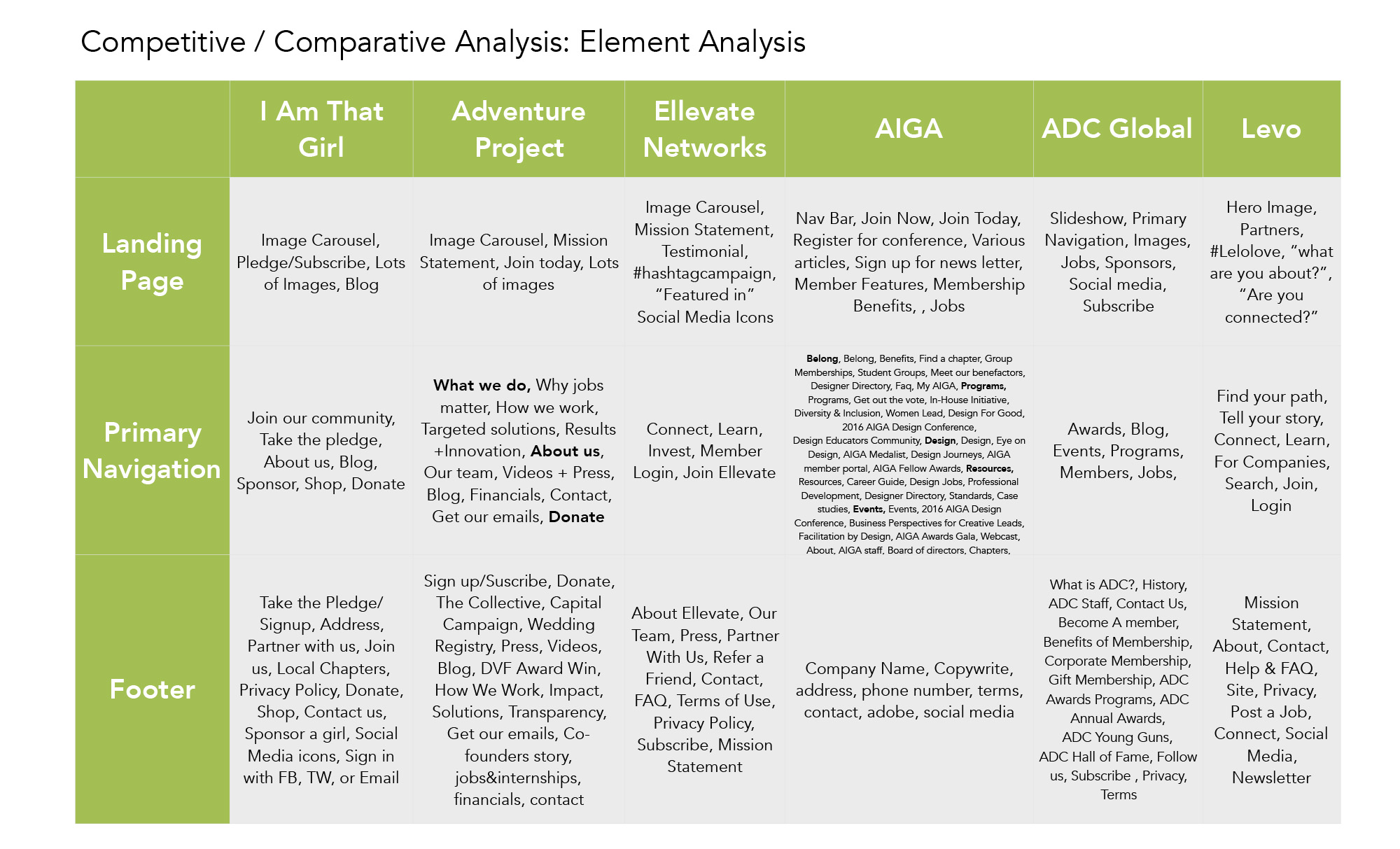 NYWSE_Competitive_Analysis_092616_0003_NYWSE_Deliverables 20.jpg