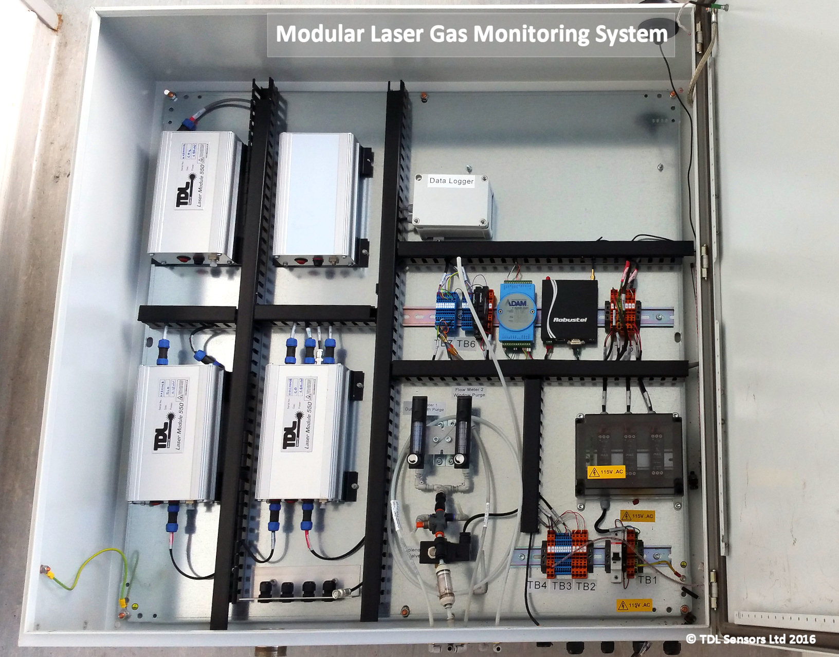 Modular system where modules for different gases can be changed and the analyser can adapt to the customer's needs.