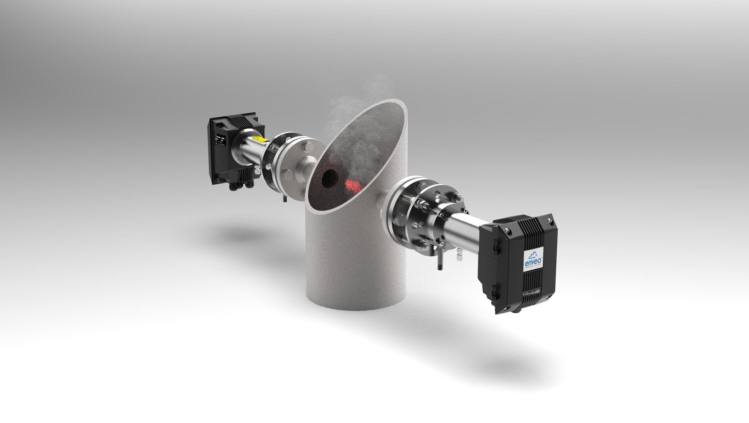 Multi-gas  in-situ  laser monitor