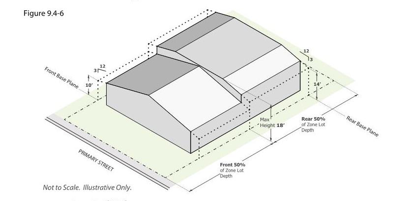 KP-COD Diagram.jpg