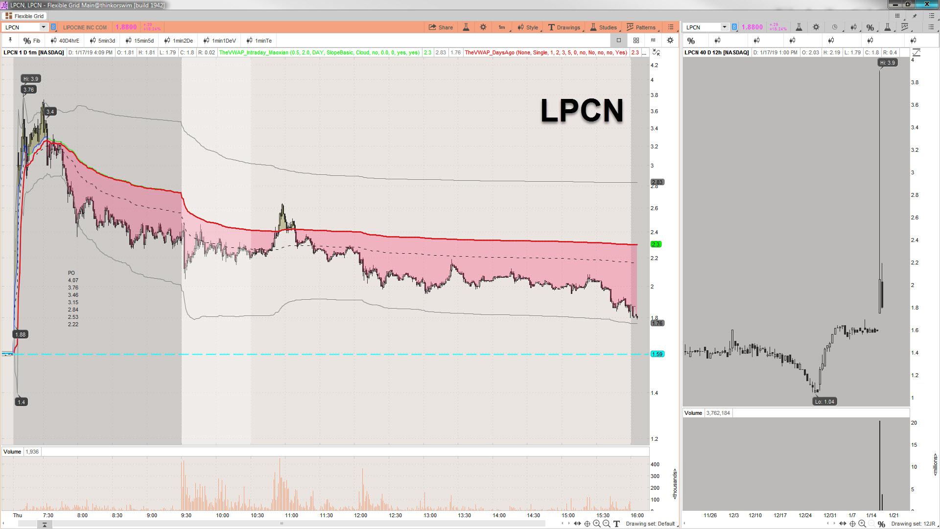 2019-01-17_16-09-31 LPCN.jpg