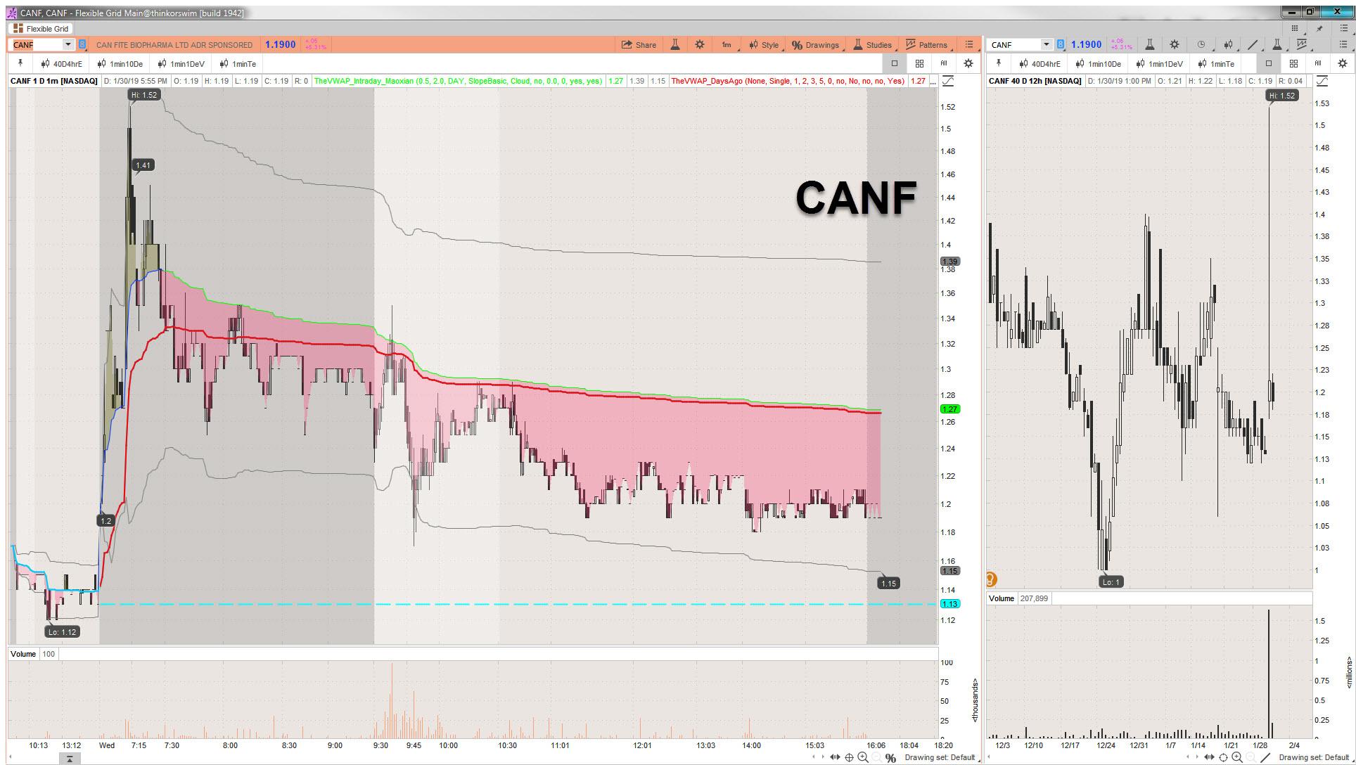 2019-01-30_19-37-44 CANF.jpg