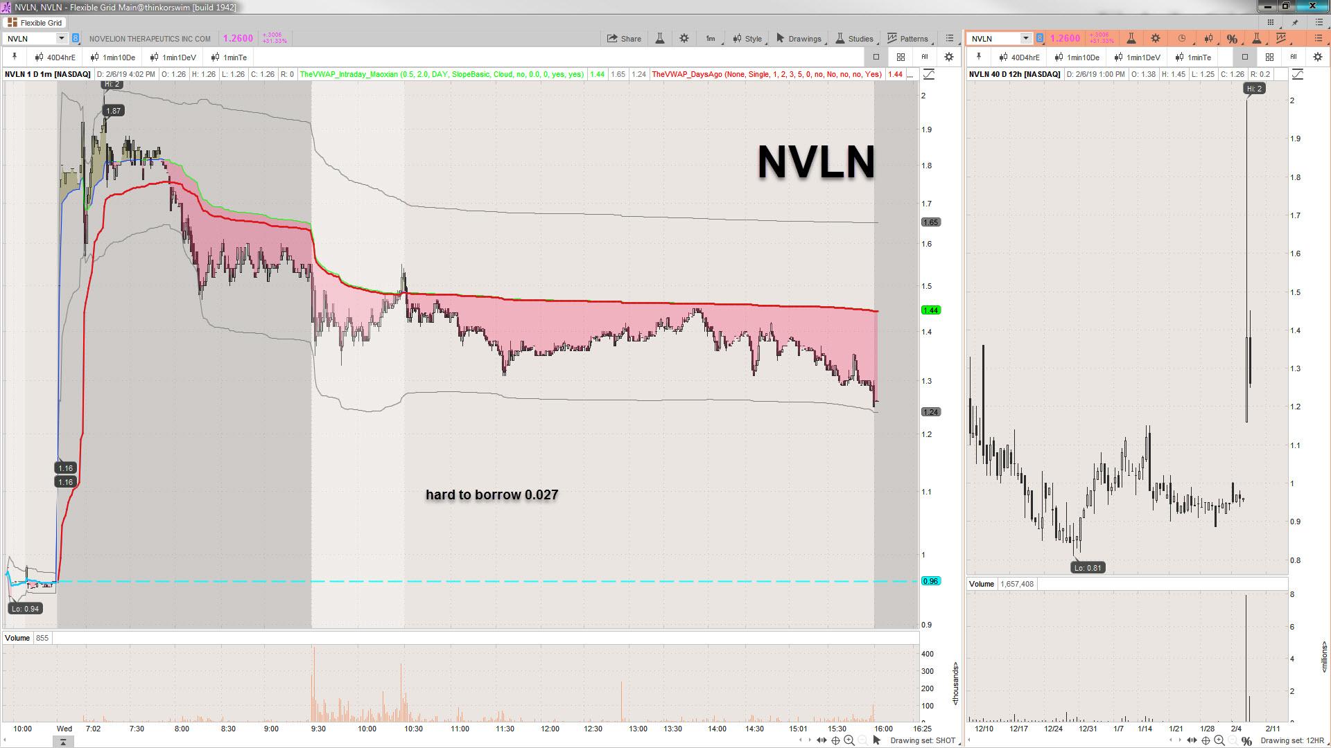 2019-02-06_16-05-42 NVLN.jpg