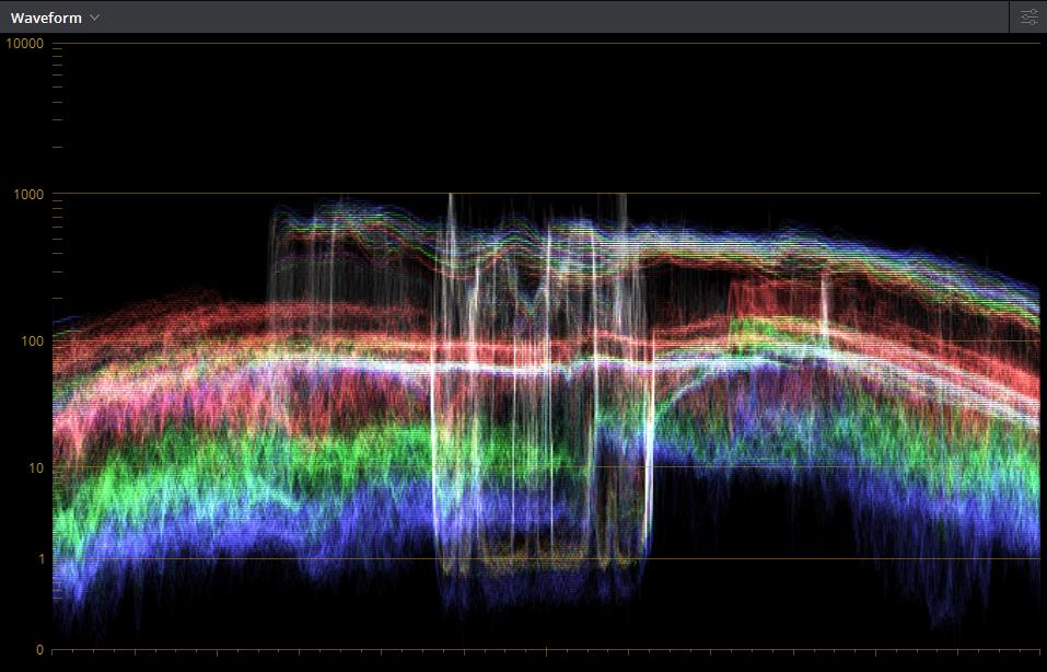 Waveform of the HDR Grade Above