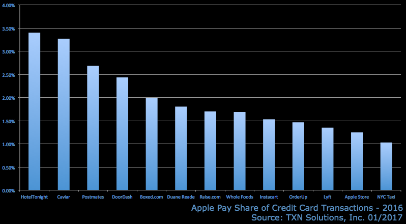 apple-pay-share.png