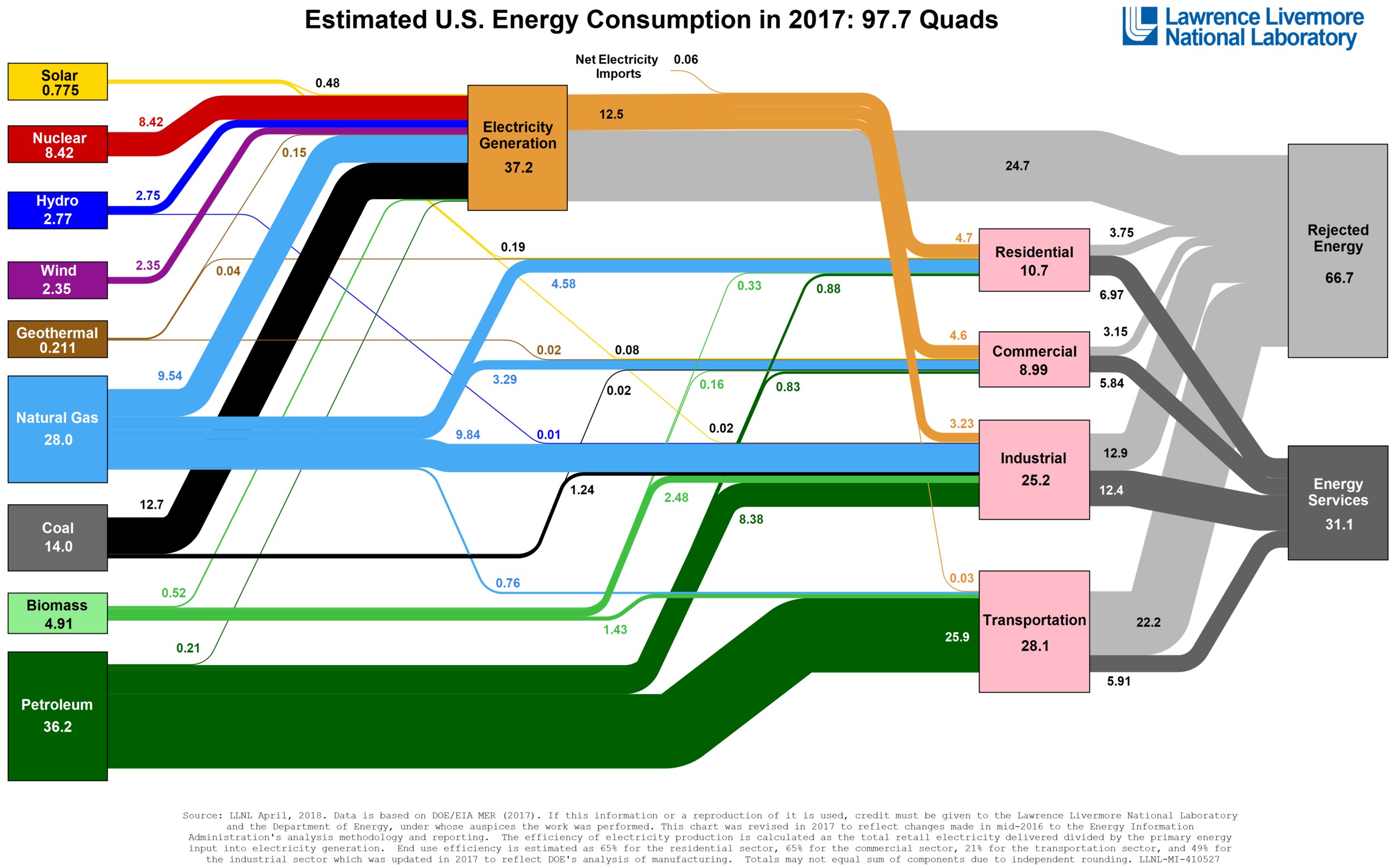 us-energy-2017-1.png
