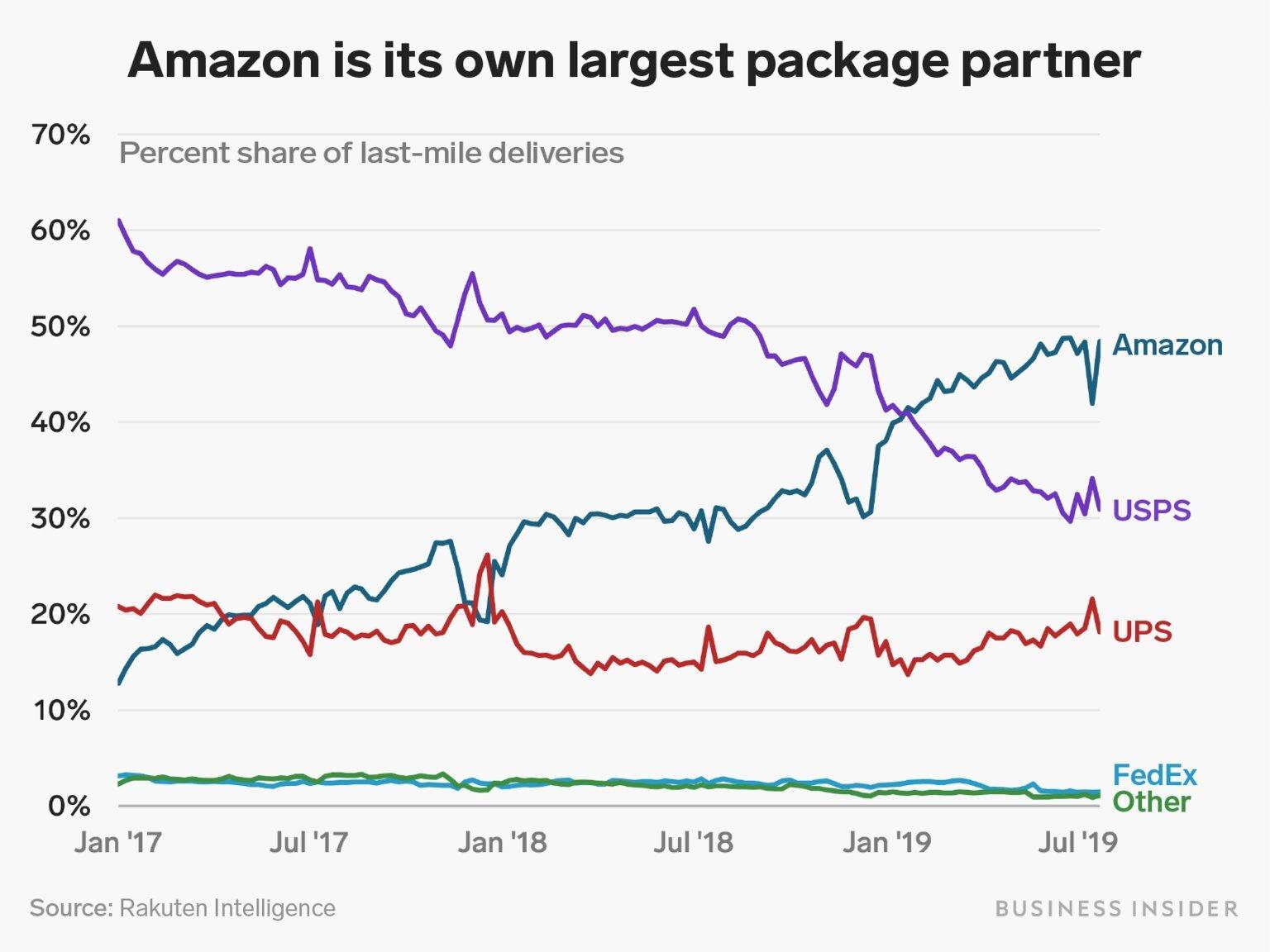Amazon deliveries.jpg