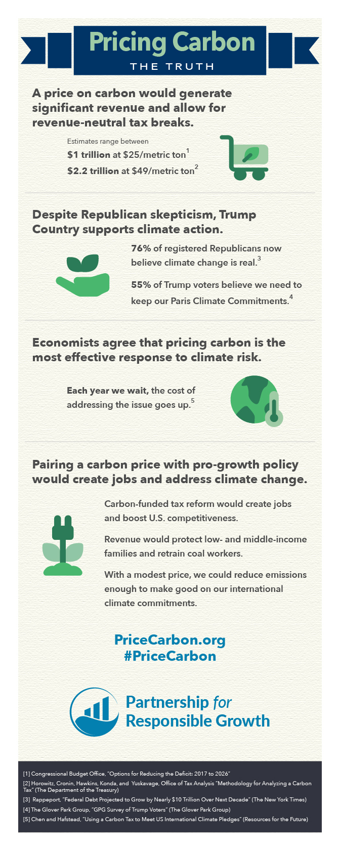 PRG Infographic - Truth About Carbon Pricing