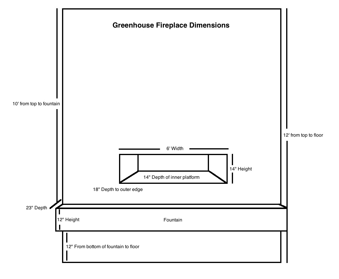 Greenhouse fireplace dimensions